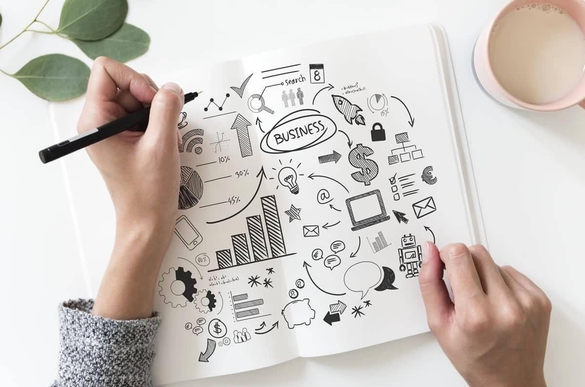 Sofco | software for companies